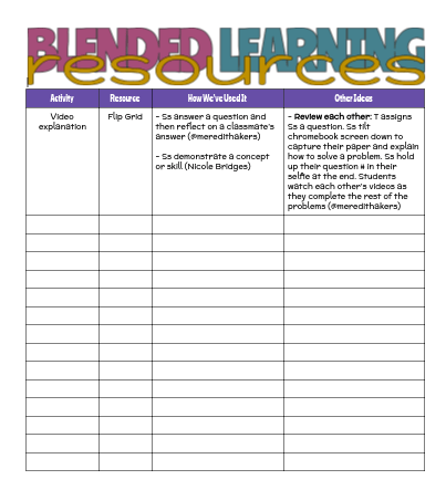 Blended Learning Resources Log