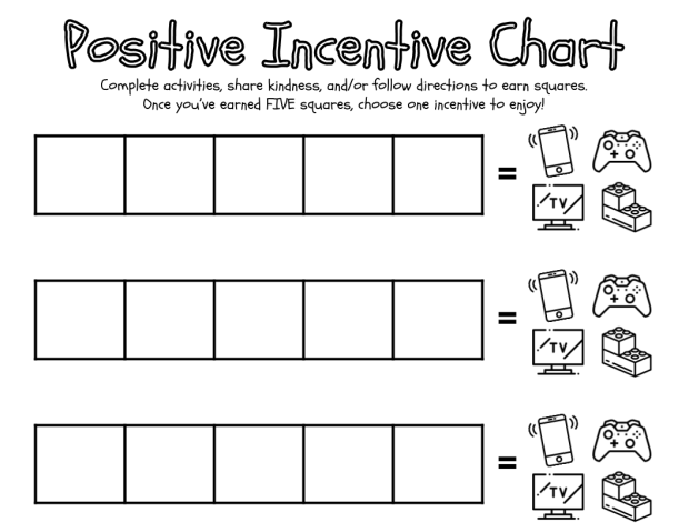 Positive Incentive Chart